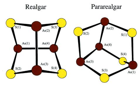 Fig 6, Burns et al.